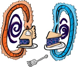 Colored digital drawing of a piece of pie cut in half on two plates, with each plate moving into a portal on either side, colored orange and blue. A fork sits between the two plates. This is an event card from the Prometheusaurus game.